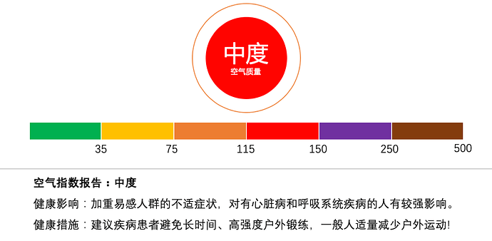 pm中度.png